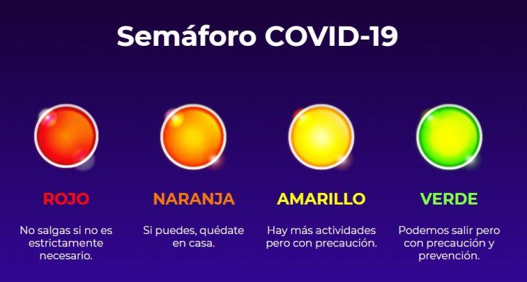 Ocho estados pasarán de semáforo verde a amarillo por COVID-19